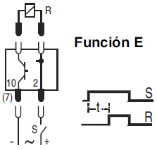 Function E, On delay