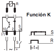 Funktion K, Impulsformung
